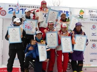 2015群馬国体 湊選手優勝2